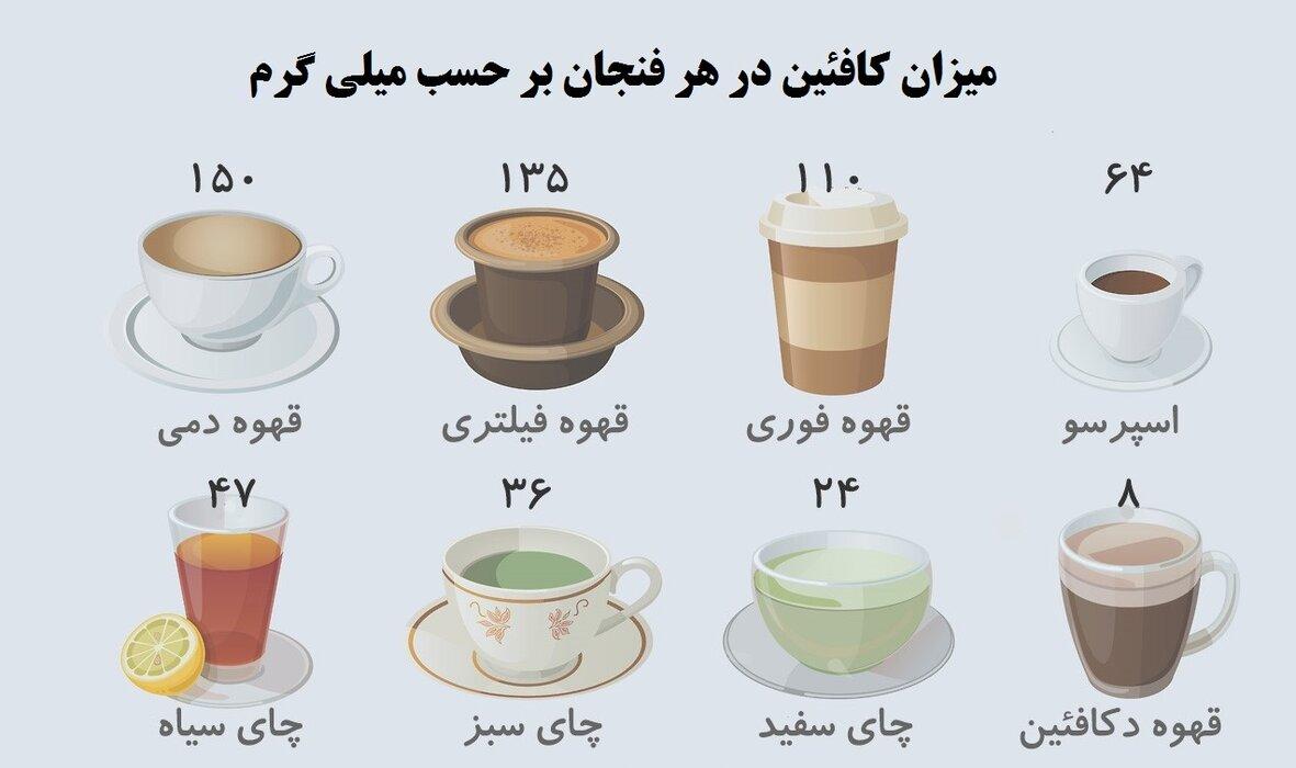 لیست نوشیدنی های کافئین دار.jpg
